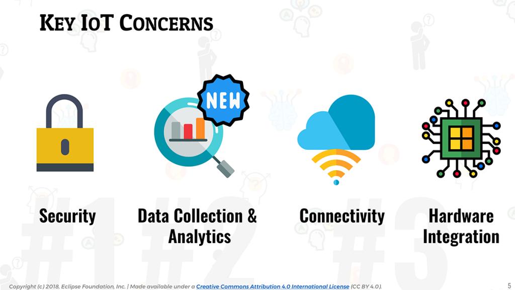 IoT Developer Survey 2018: Key IoT Concerns